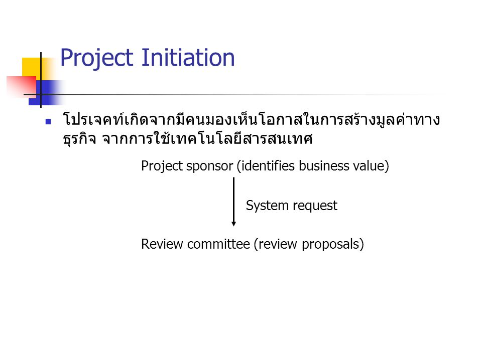 Project Initiation Project sponsor (identifies business value)