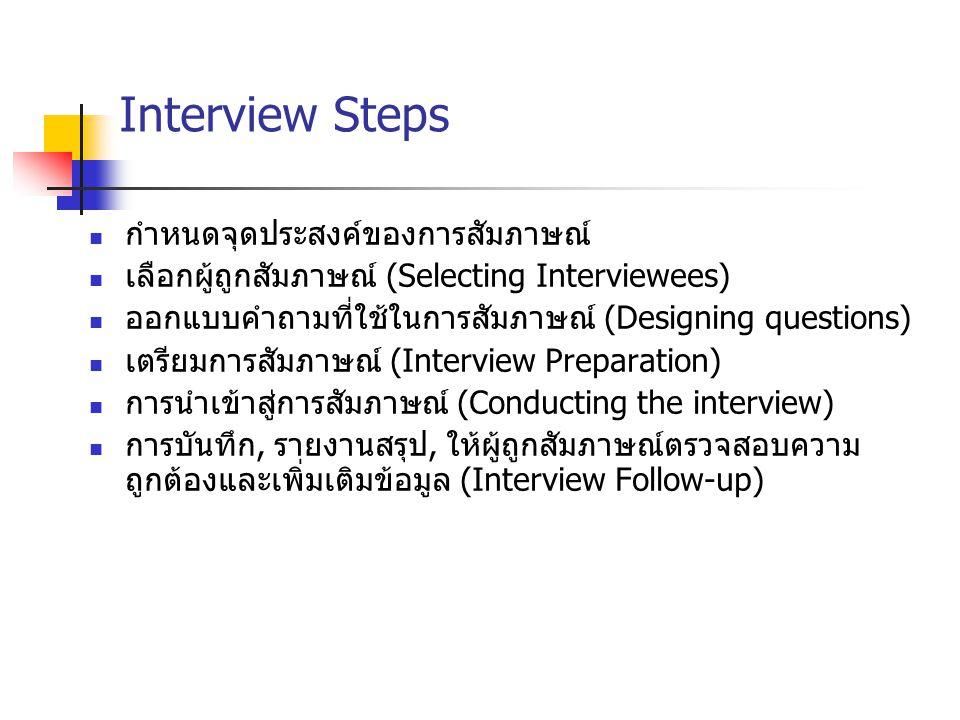 Interview Steps กำหนดจุดประสงค์ของการสัมภาษณ์