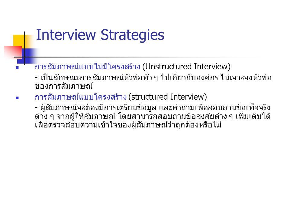 Interview Strategies การสัมภาษณ์แบบไม่มีโครงสร้าง (Unstructured Interview)