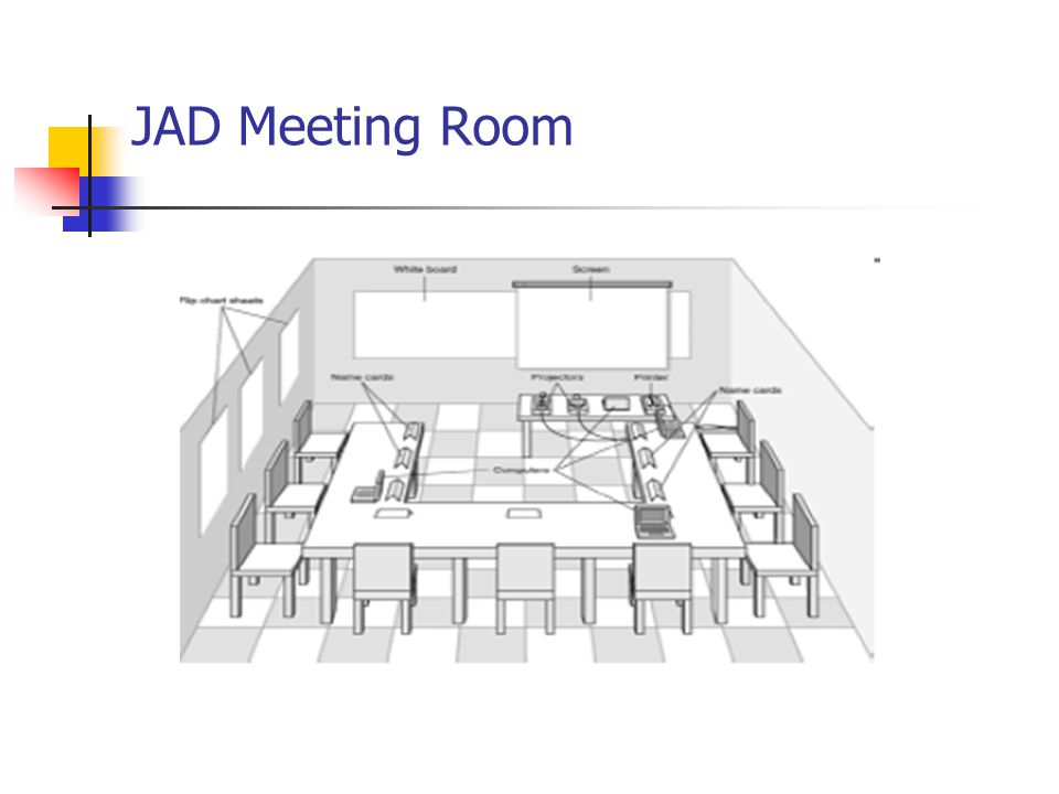 JAD Meeting Room