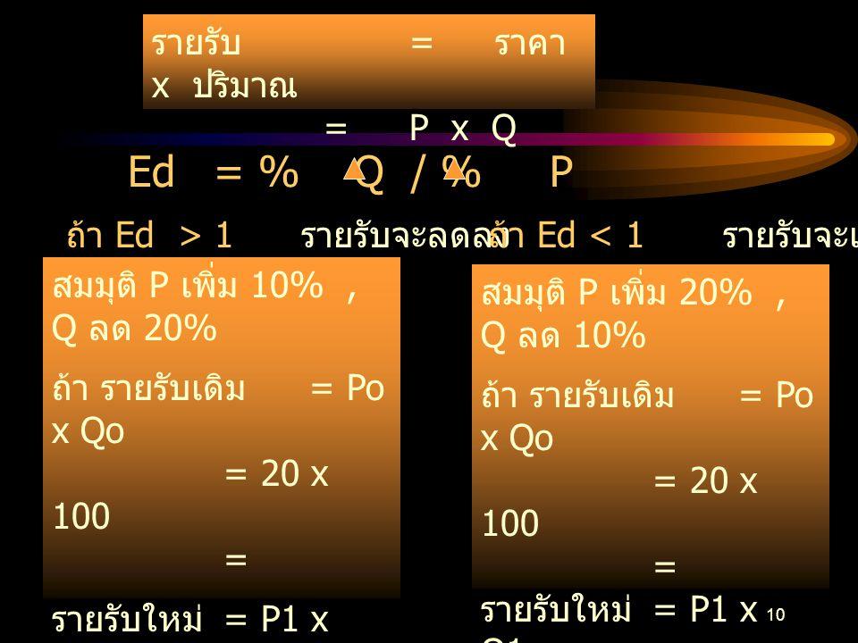Ed = % Q / % P รายรับ = ราคา x ปริมาณ = P x Q