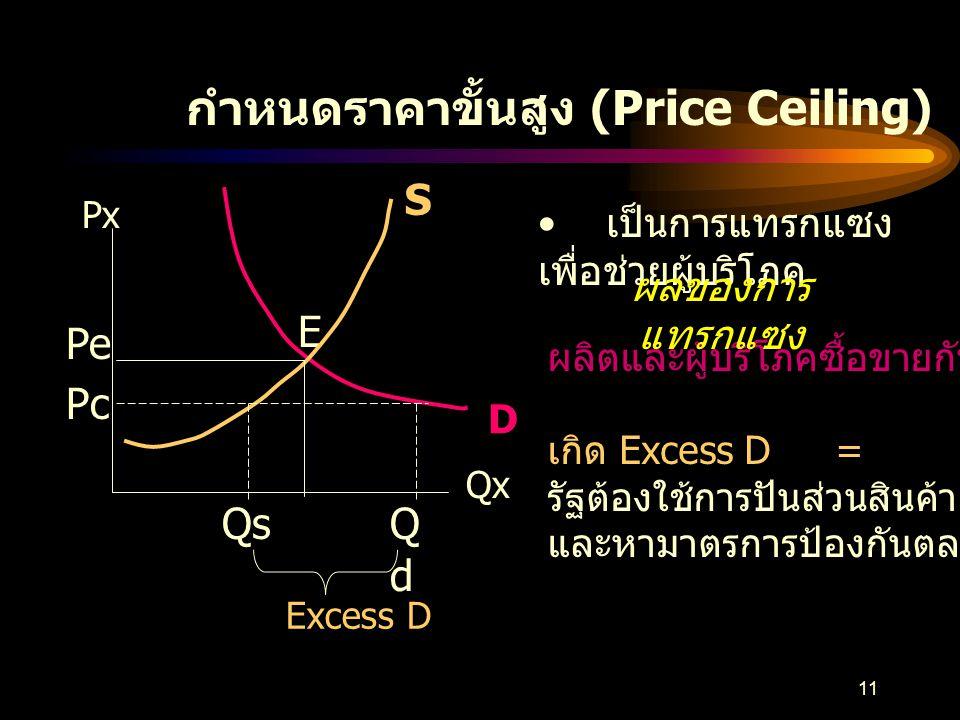 กำหนดราคาขั้นสูง (Price Ceiling)