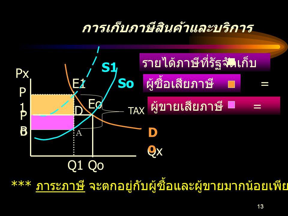 การเก็บภาษีสินค้าและบริการ