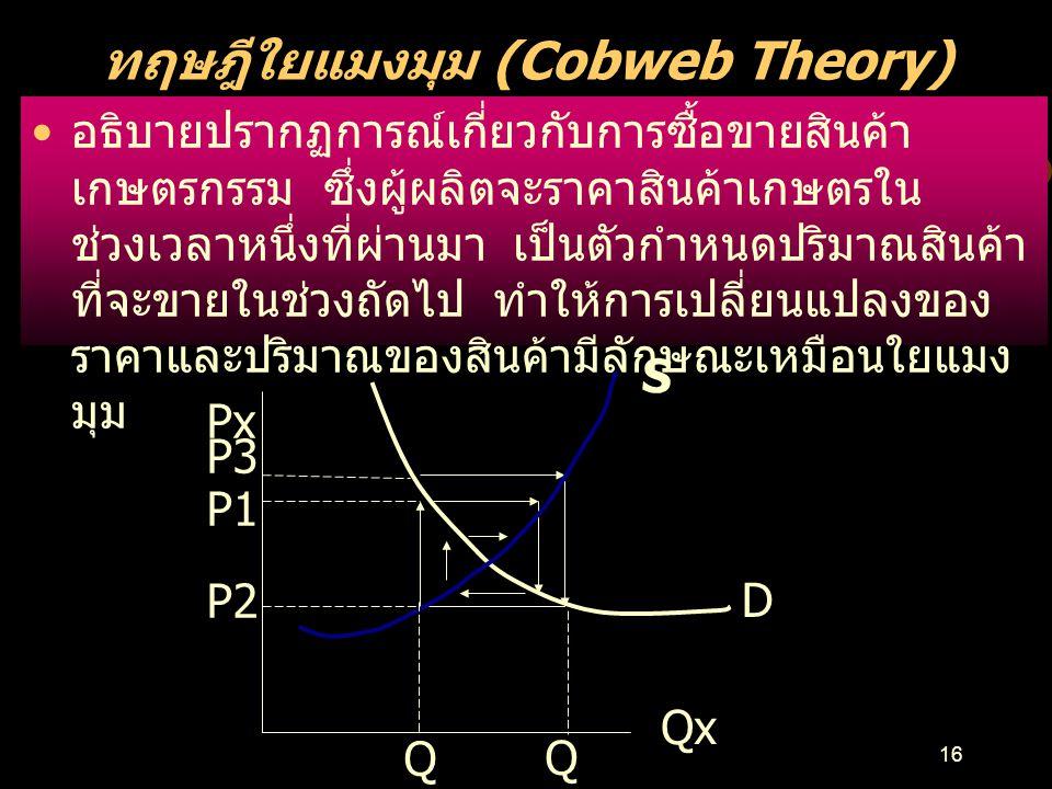 ทฤษฎีใยแมงมุม (Cobweb Theory)
