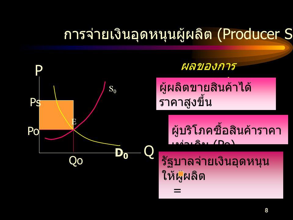 การจ่ายเงินอุดหนุนผู้ผลิต (Producer Subsidy)