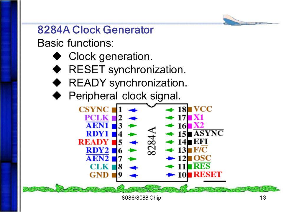 RESET synchronization. READY synchronization. Peripheral clock signal.