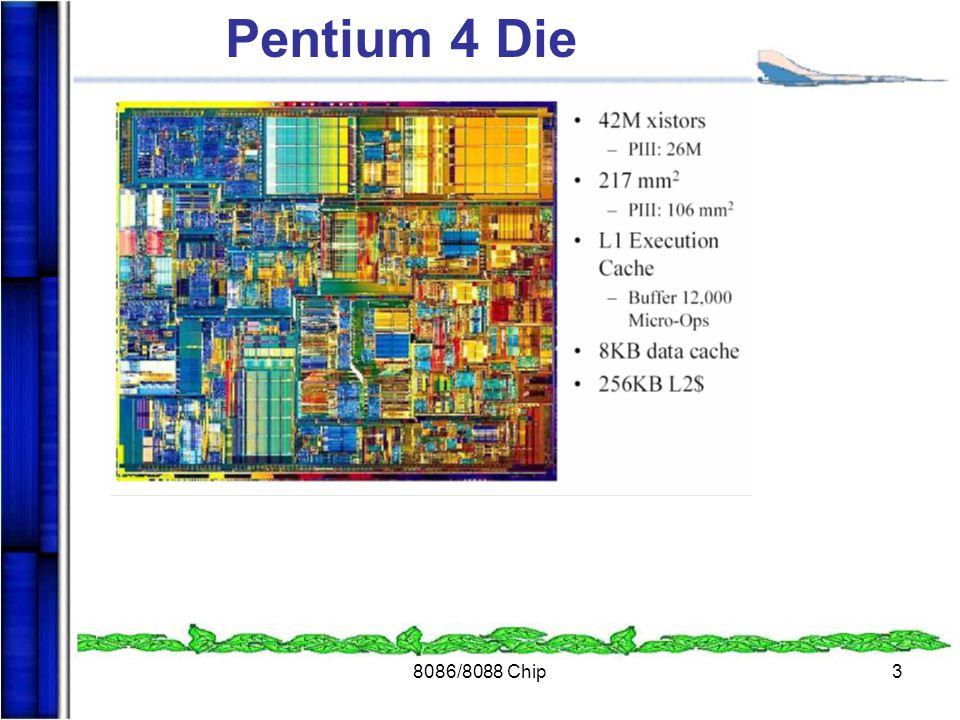 Pentium 4 Die 8086/8088 Chip