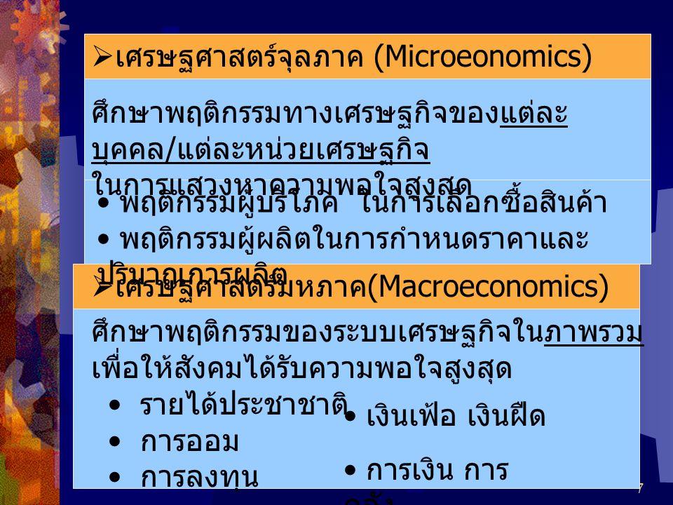 เศรษฐศาสตร์จุลภาค (Microeonomics)