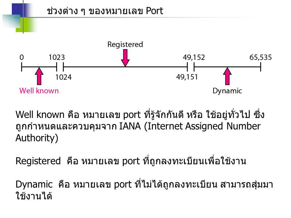 ช่วงต่าง ๆ ของหมายเลข Port