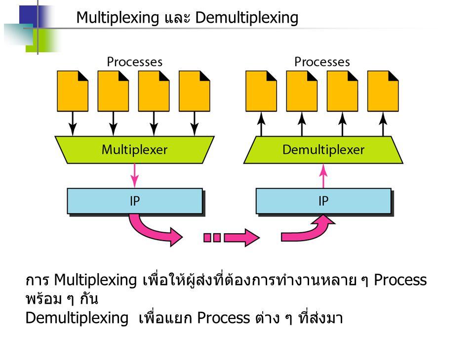 Multiplexing และ Demultiplexing