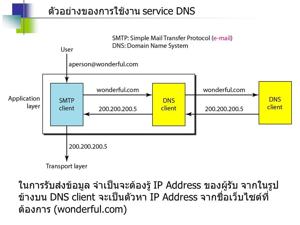 ตัวอย่างของการใช้งาน service DNS