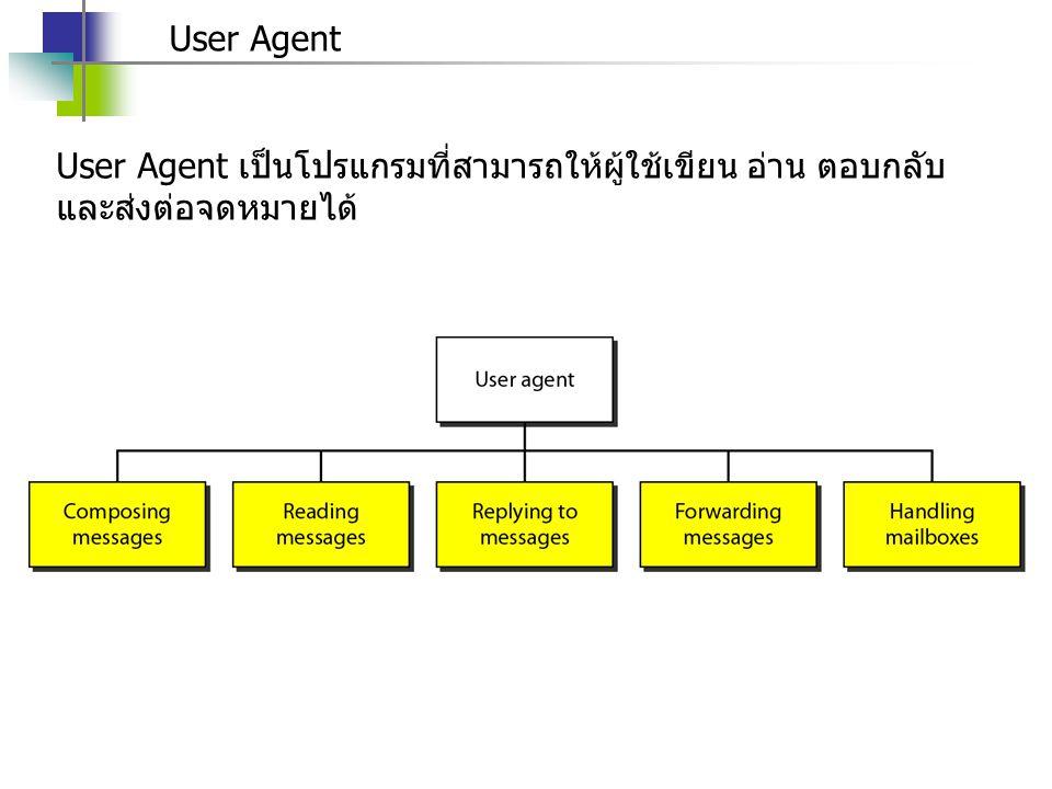 User Agent User Agent เป็นโปรแกรมที่สามารถให้ผู้ใช้เขียน อ่าน ตอบกลับ และส่งต่อจดหมายได้