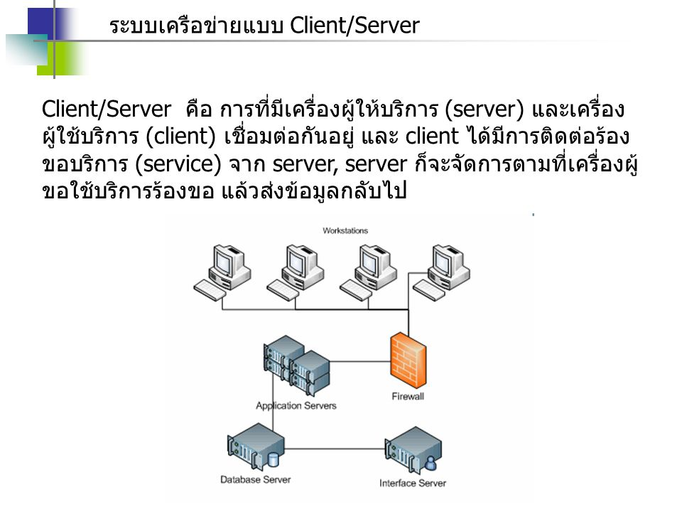 ระบบเครือข่ายแบบ Client/Server