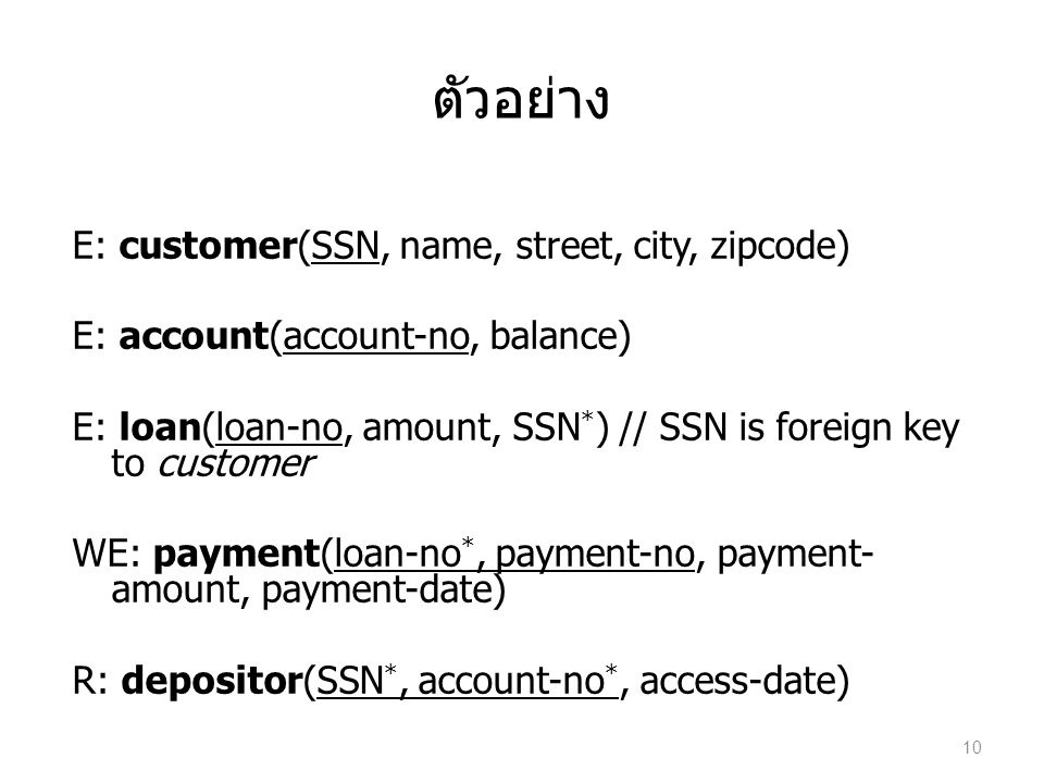 ตัวอย่าง E: customer(SSN, name, street, city, zipcode)