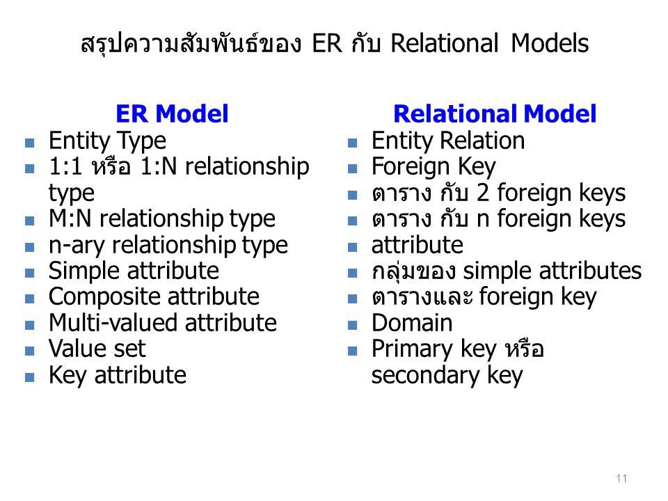 สรุปความสัมพันธ์ของ ER กับ Relational Models