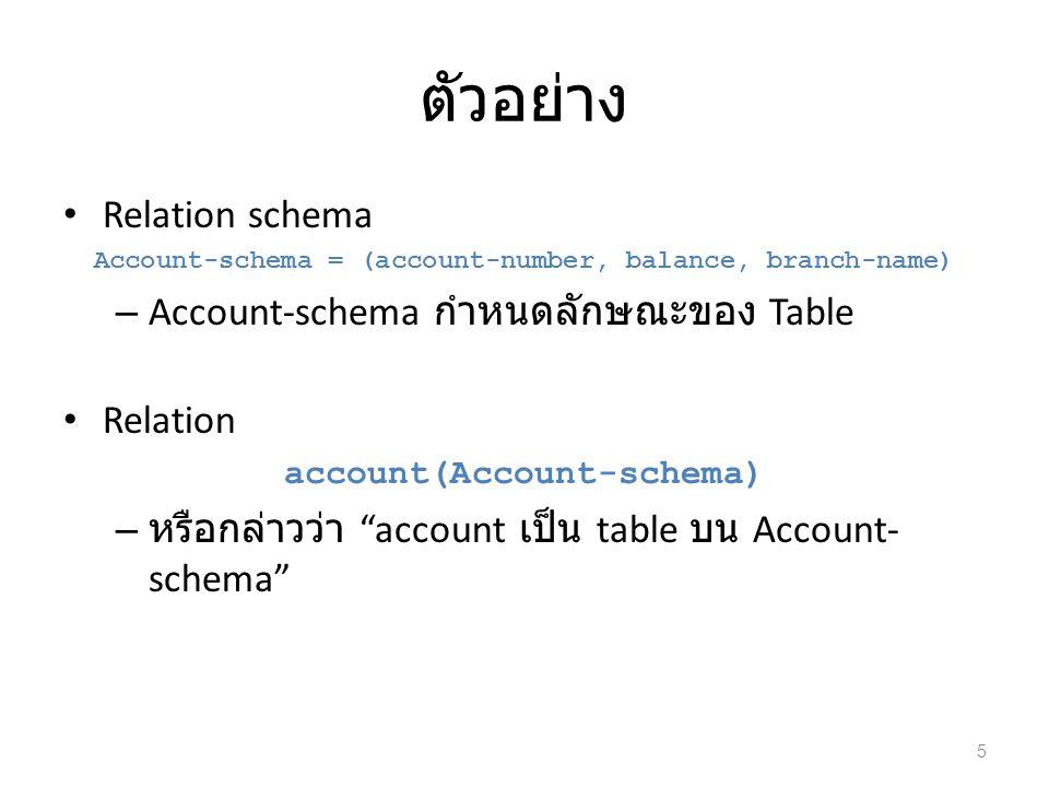 ตัวอย่าง Relation schema Account-schema กำหนดลักษณะของ Table Relation