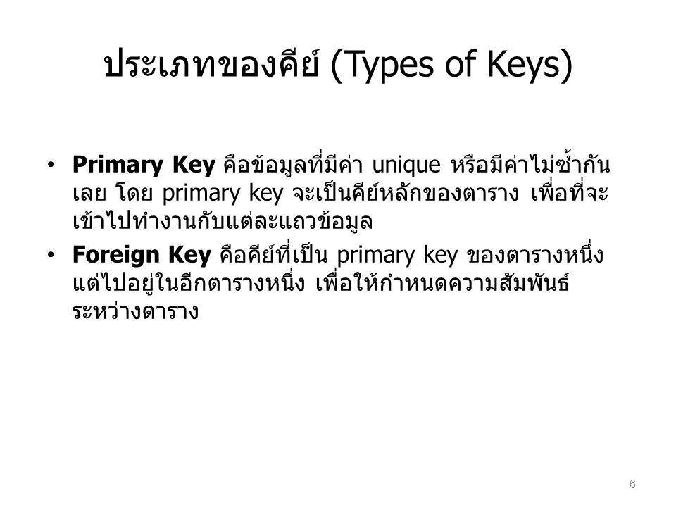ประเภทของคีย์ (Types of Keys)