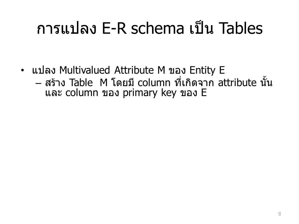 การแปลง E-R schema เป็น Tables