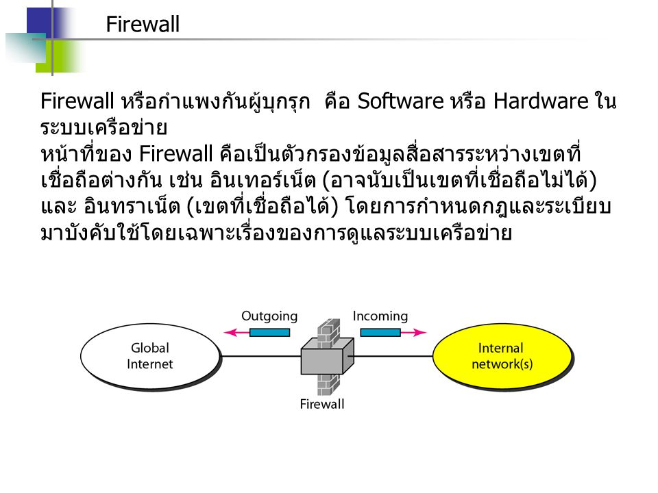Firewall Firewall หรือกำแพงกันผู้บุกรุก คือ Software หรือ Hardware ในระบบเครือข่าย.