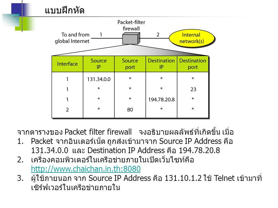แบบฝึกหัด จากตารางของ Packet filter firewall จงอธิบายผลลัพธ์ที่เกิดขึ้น เมื่อ.
