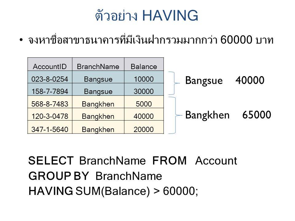 ตัวอย่าง HAVING จงหาชื่อสาขาธนาคารที่มีเงินฝากรวมมากกว่า 60000 บาท
