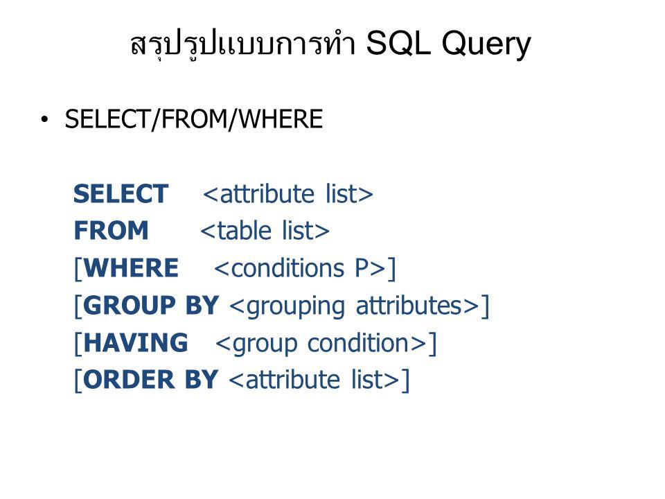 สรุปรูปแบบการทำ SQL Query