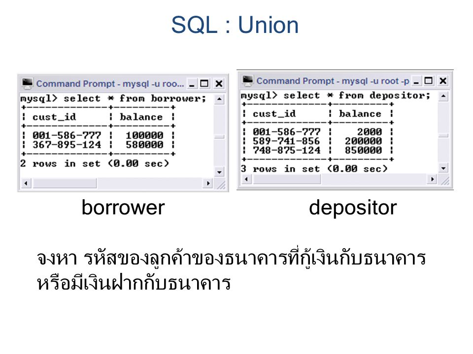 SQL : Union borrower depositor
