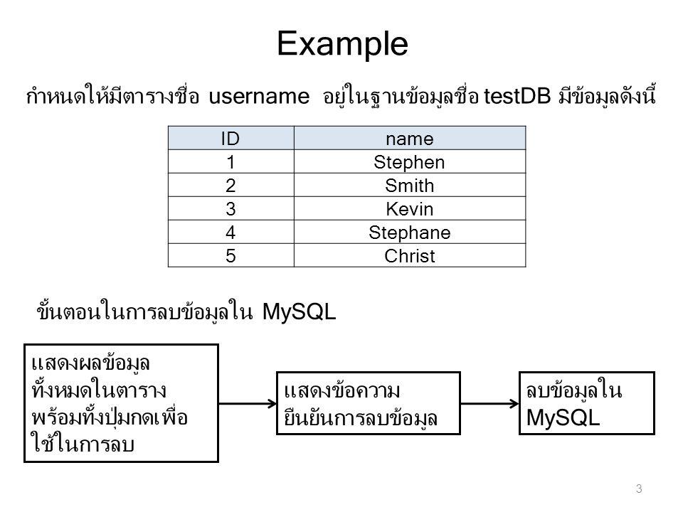 Example กำหนดให้มีตารางชื่อ username อยู่ในฐานข้อมูลชื่อ testDB มีข้อมูลดังนี้ ID. name. 1. Stephen.