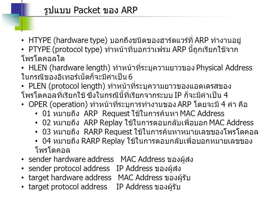 รูปแบบ Packet ของ ARP HTYPE (hardware type) บอกถึงชนิดของฮาร์ดแวร์ที่ ARP ทำงานอยู่