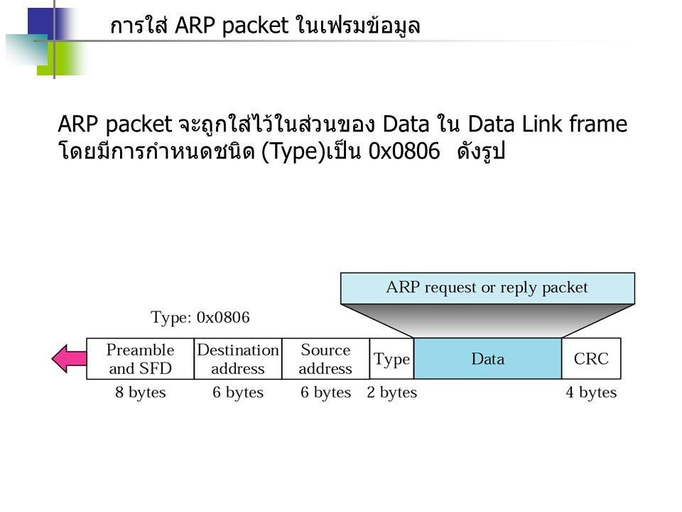 การใส่ ARP packet ในเฟรมข้อมูล