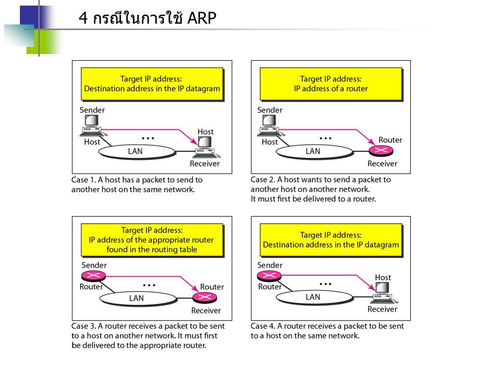 4 กรณีในการใช้ ARP