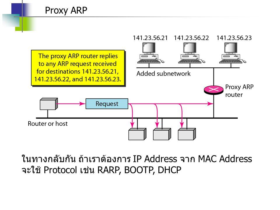 Proxy ARP ในทางกลับกัน ถ้าเราต้องการ IP Address จาก MAC Address จะใช้ Protocol เช่น RARP, BOOTP, DHCP.