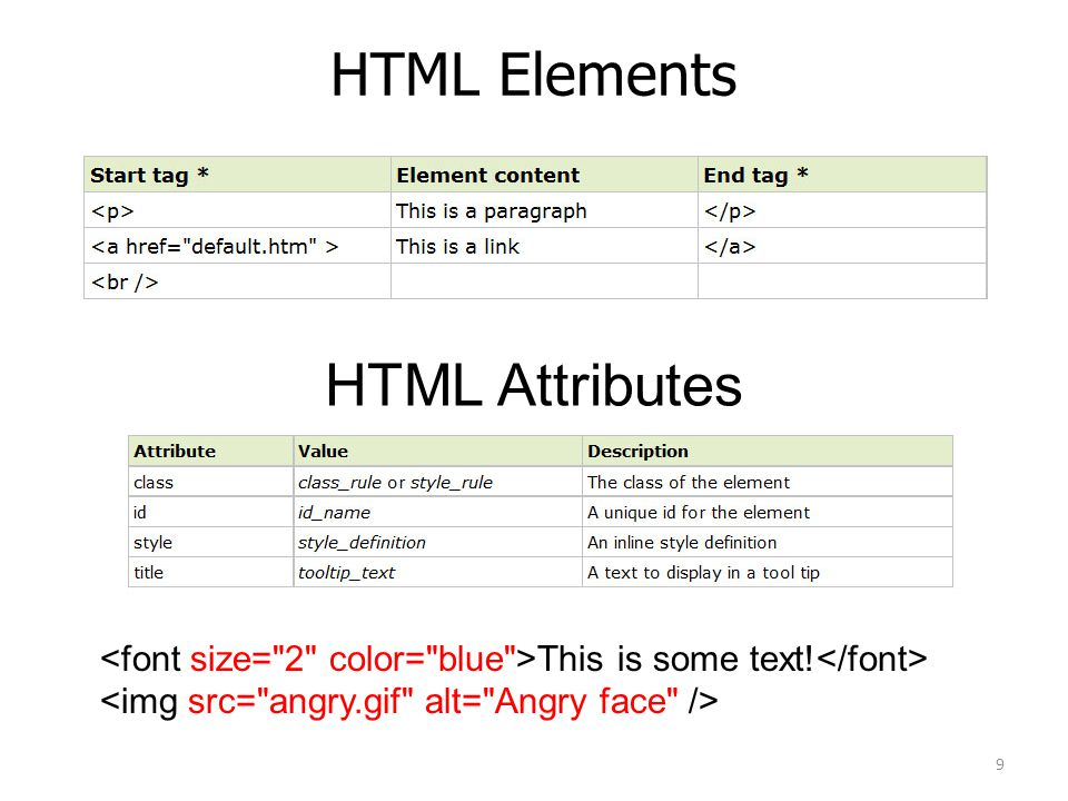 HTML Elements HTML Attributes