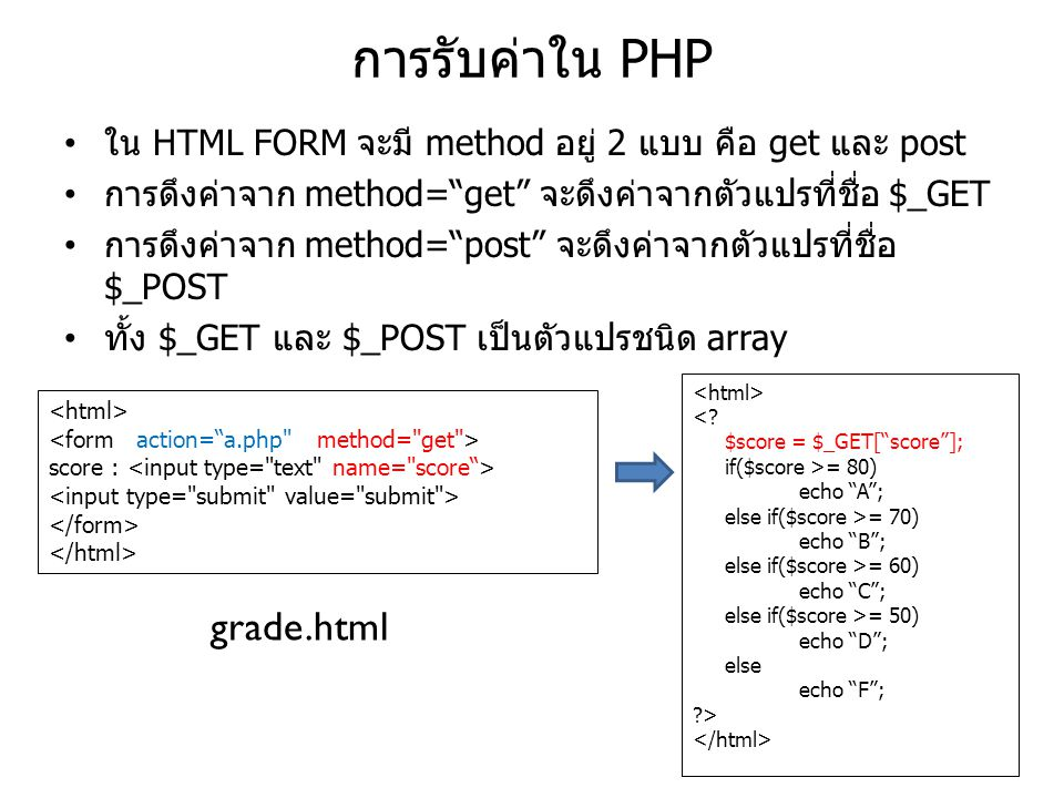 การรับค่าใน PHP grade.html