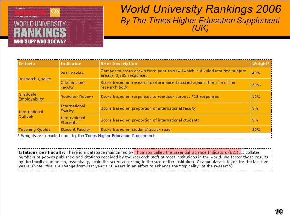 World University Rankings 2006