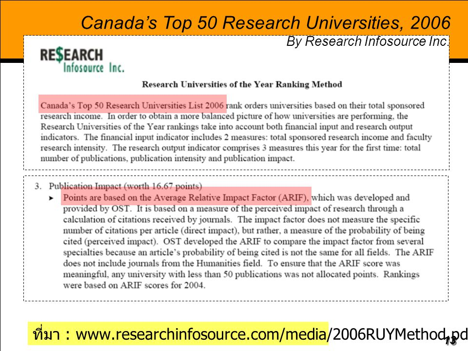 Canada's Top 50 Research Universities, 2006