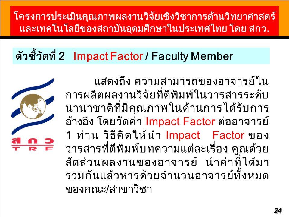 ตัวชี้วัดที่ 2 Impact Factor / Faculty Member