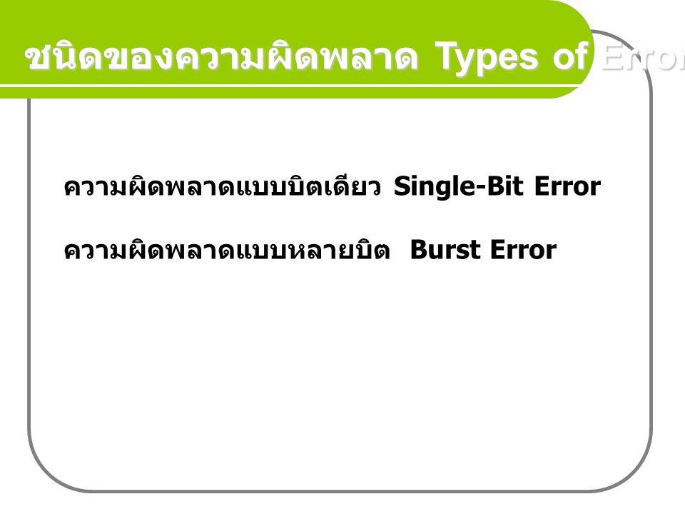 ชนิดของความผิดพลาด Types of Error