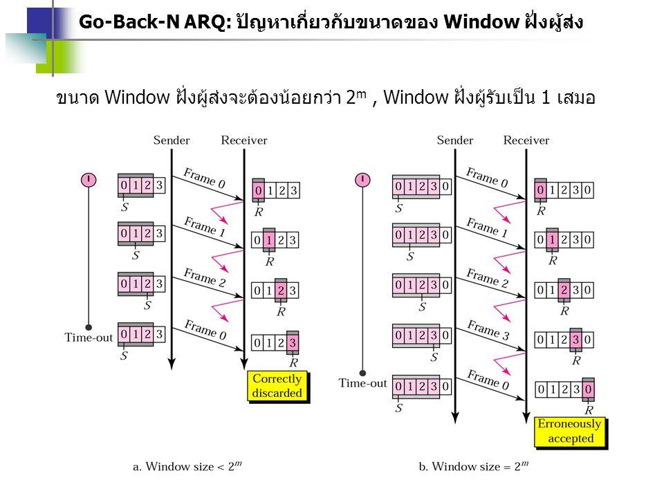 Go-Back-N ARQ: ปัญหาเกี่ยวกับขนาดของ Window ฝั่งผู้ส่ง