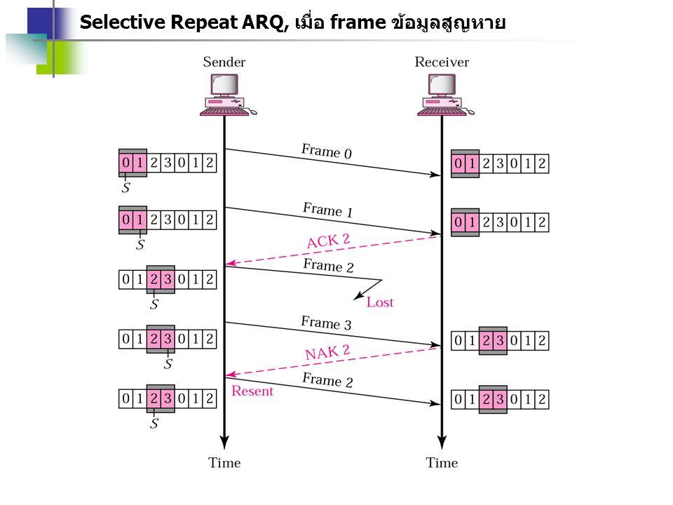 Selective Repeat ARQ, เมื่อ frame ข้อมูลสูญหาย