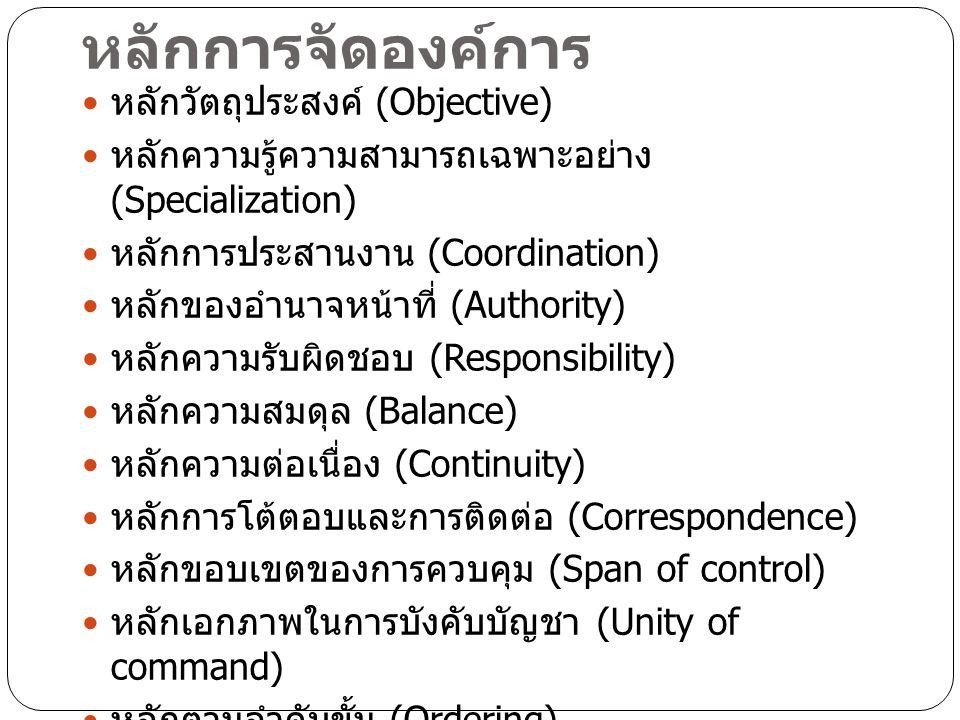 หลักการจัดองค์การ หลักวัตถุประสงค์ (Objective)