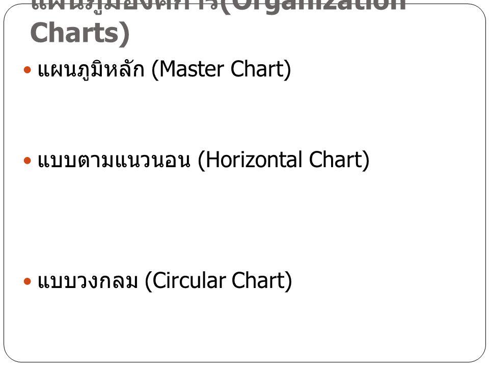 แผนภูมิองค์การ(Organization Charts)