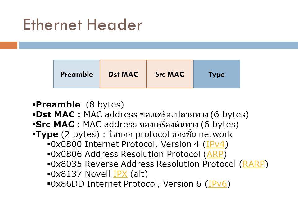 Ethernet Header Preamble Dst MAC Src MAC Type Preamble (8 bytes)