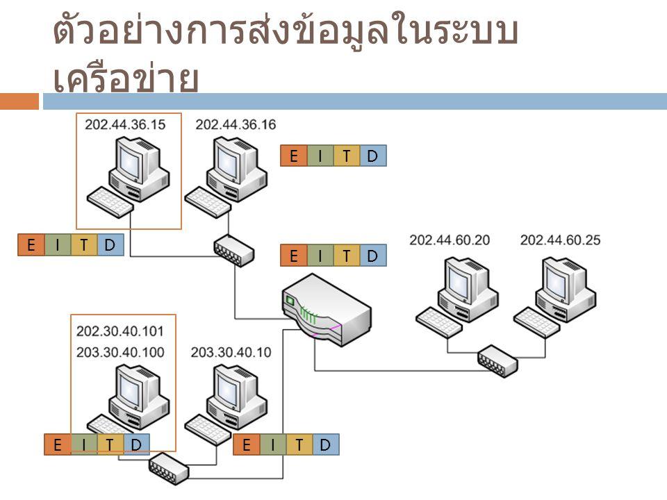 ตัวอย่างการส่งข้อมูลในระบบเครือข่าย