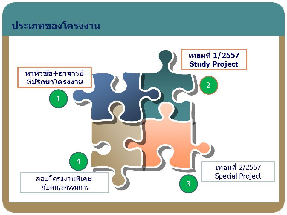 ประเภทของโครงงาน เทอมที่ 1/2557 Study Project หาหัวข้อ+อาจารย์