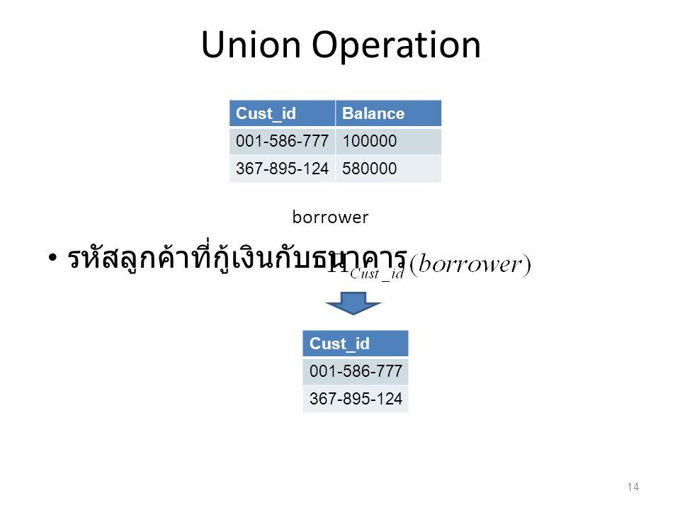 Union Operation รหัสลูกค้าที่กู้เงินกับธนาคาร borrower Cust_id Balance