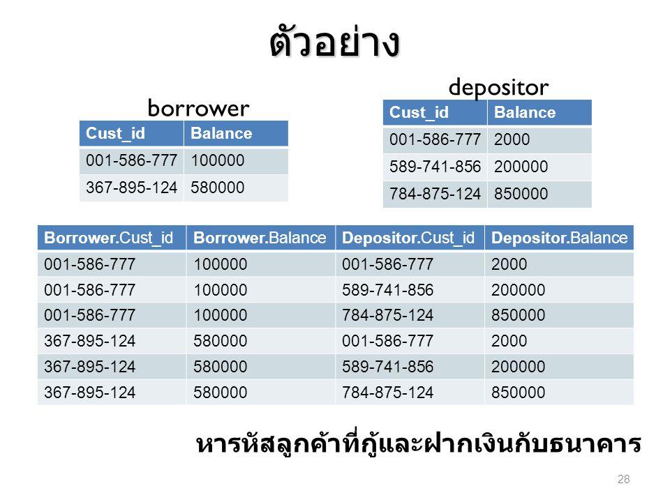ตัวอย่าง depositor borrower หารหัสลูกค้าที่กู้และฝากเงินกับธนาคาร
