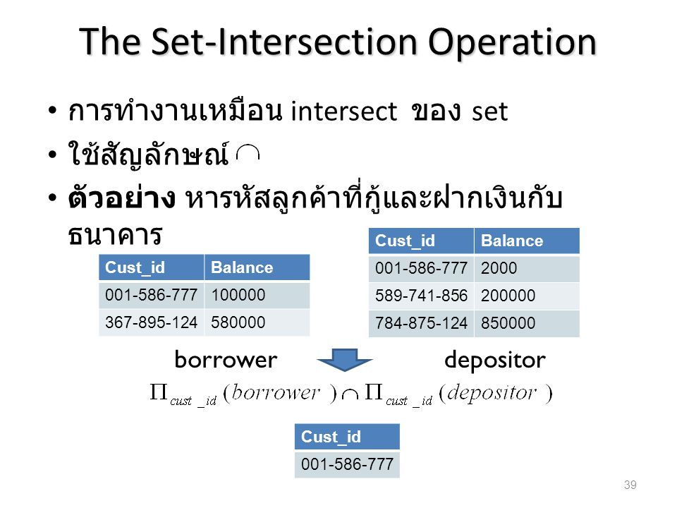 The Set-Intersection Operation