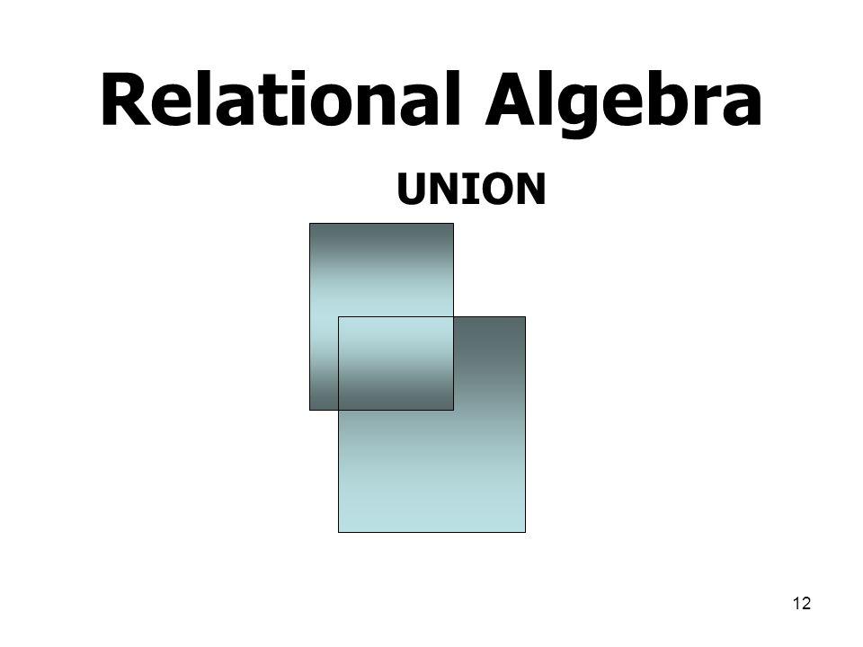 Relational Algebra UNION