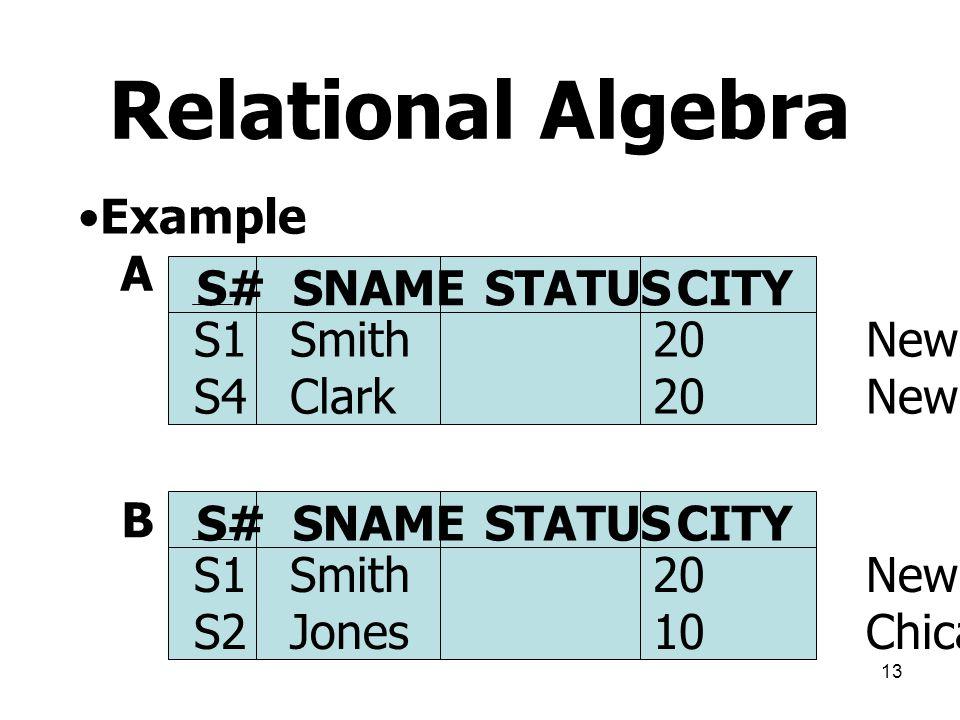 Relational Algebra Example A S# SNAME STATUS CITY S1 Smith 20 New York